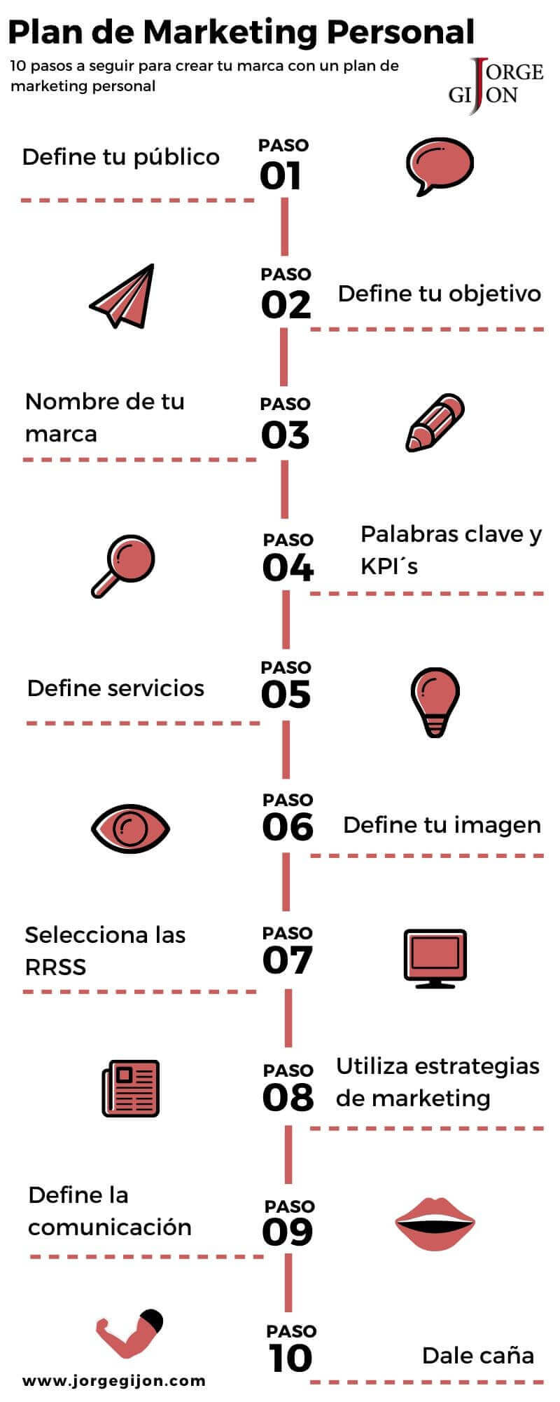 plan de marketing personal infografía